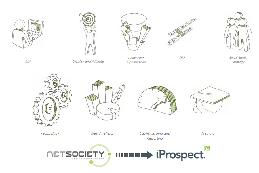 Netsociety - Services